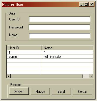 Master User