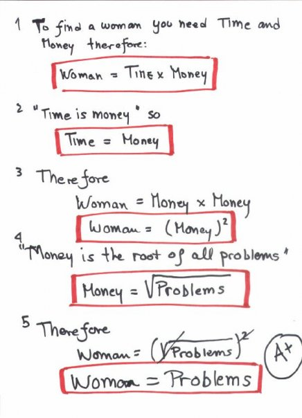 Woman = Problems
