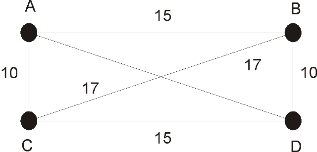 Graf G