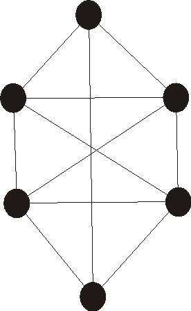Contoh Graf G